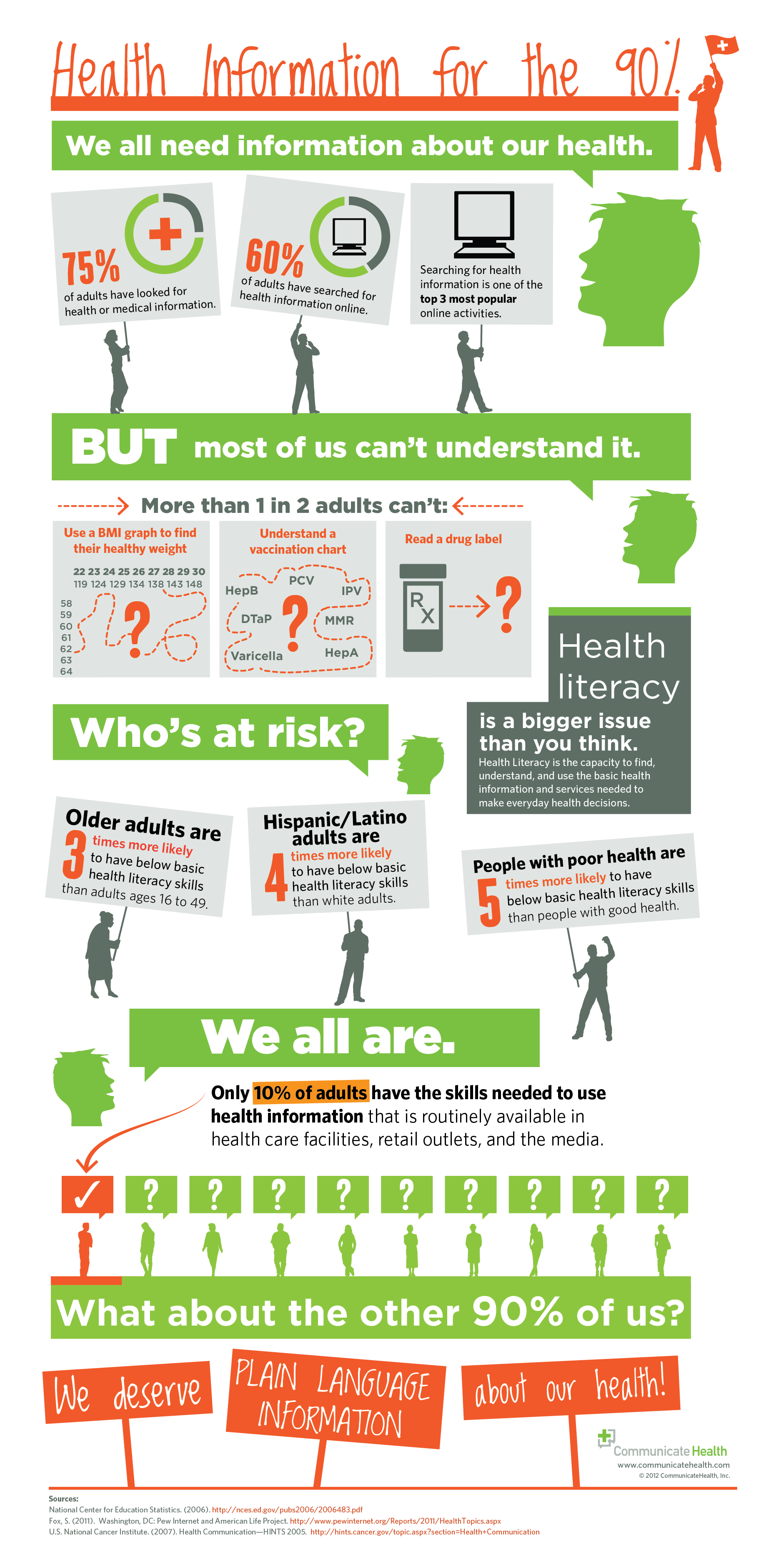 florida literacy coalition s blog your adult and family literacy health literacy infographic2